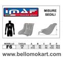 tabella misure sedile minikart imaf F6